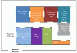 Cafe business plan example pdf